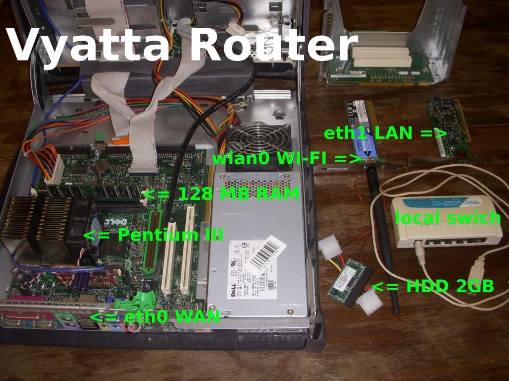 vyatta router