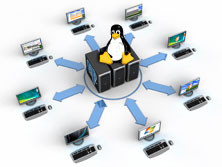 linux advanced routing